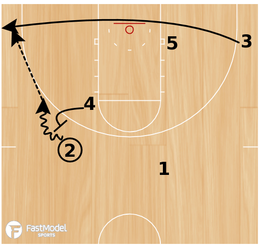 Basketball Play - Connecticut- Double High (Zone Offense)