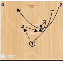 "Basketball Play - ""Elbow 3"""