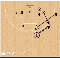 Basketball Play - Xavier Musketeers - 24 Seal vs 2-3 Zone