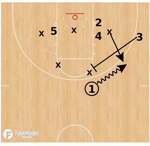 Basketball Play - Xavier Musketeers - 24 Seal vs 2-3 Zone