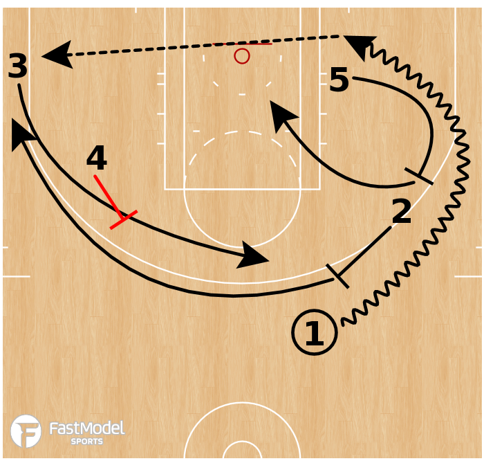 Basketball Play - Phoenix Suns - Hammer