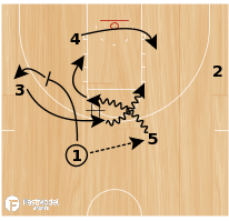 Basketball Play - Quick 4 Aggie