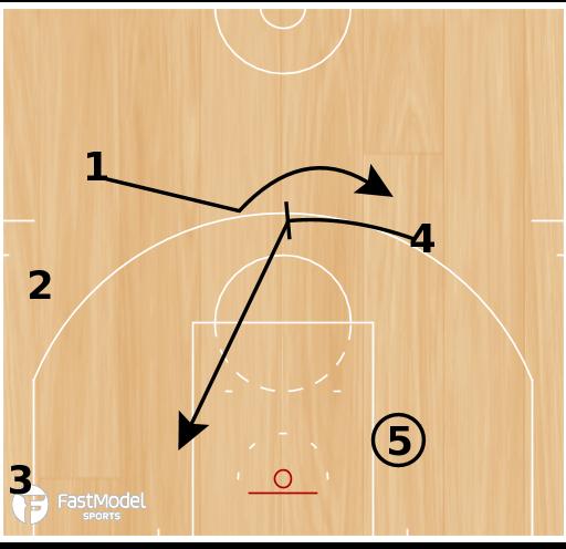 Basketball Play - Sun Zipper
