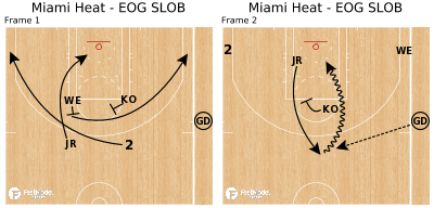 Basketball Play - Miami Heat - EOG SLOB