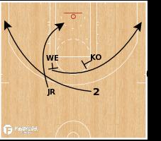 Basketball Play - Miami Heat - EOG SLOB