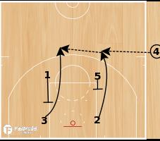 Basketball Play - Sun Zipper Flare