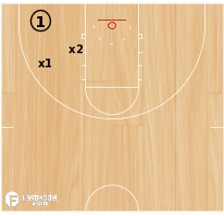 Basketball Play - Backcourt Trapping