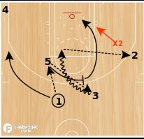 Basketball Play - 53 Quick