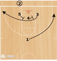 Basketball Play - Pacer Iso BLOB