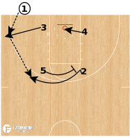 "Basketball Play - Michigan State Spartans - ""Sparty""  BLOB"