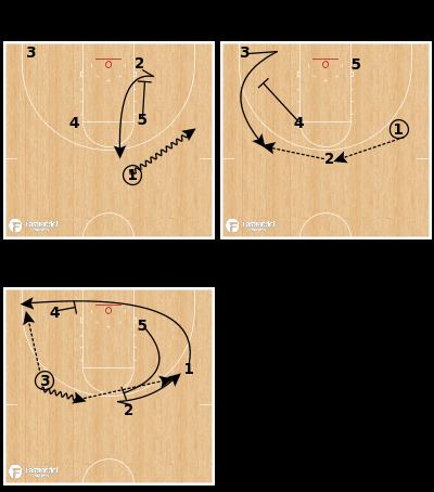 Basketball Play - Iowa Hawkeyes - Zipper Motion Pin/Flare