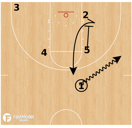 Basketball Play - Iowa Hawkeyes - Zipper Motion Pin/Flare