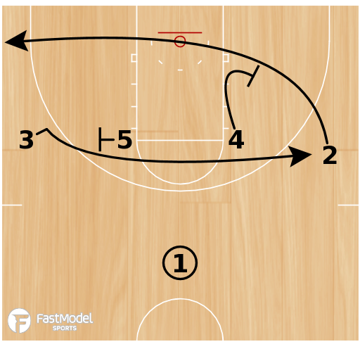 Basketball Play - Pacer Iverson Curl