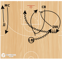 Basketball Play - Play of the Day 04-29-2011: EOG-P&R