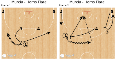 Basketball Play - Murcia - Horns Flare