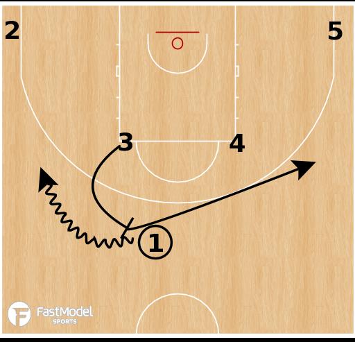 Basketball Play - Murcia - Horns Flare