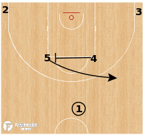 Basketball Play - Murcia - Horns Chin