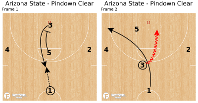 Basketball Play - Arizona State - Pindown Clear