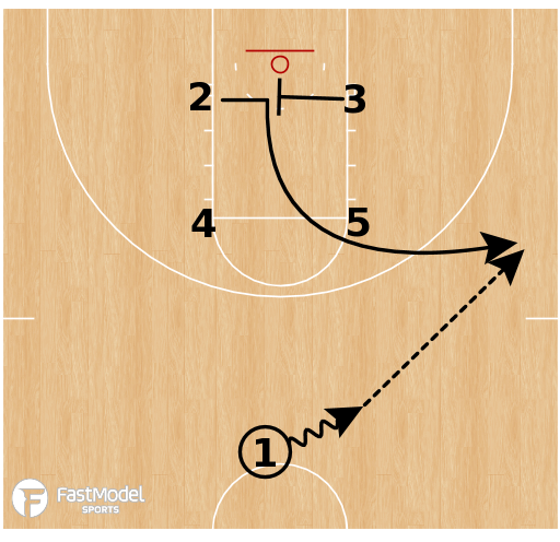 Basketball Play - Texas Tech - Box Side PNR