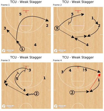 Basketball Play - TCU - Weak Stagger