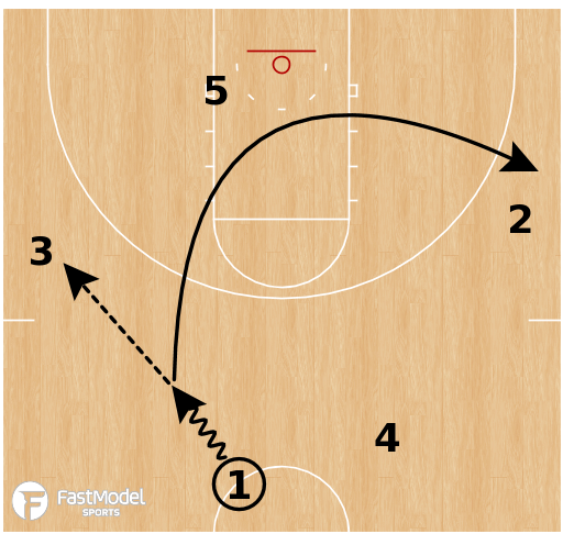 Basketball Play - TCU - Weak Stagger