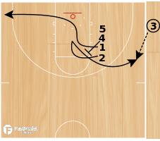 Basketball Play - Pacer Late Clock SLOB