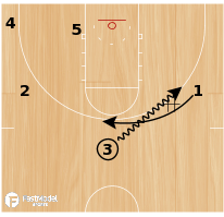 Basketball Play - Pacer Weave Duck In