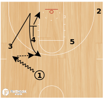 Basketball Play - Pacer Zipper Slip