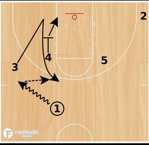 Basketball Play - Pacer Zipper Slip