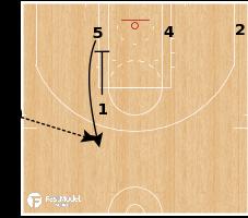 Basketball Play - Dallas Mavericks - SLOB - Zipper Flex