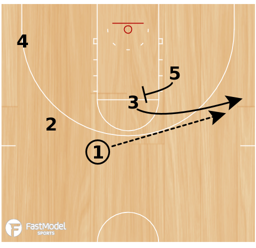 Basketball Play - Back