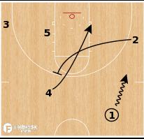 Basketball Play - Saint Mary's - Dice X Hi-Lo