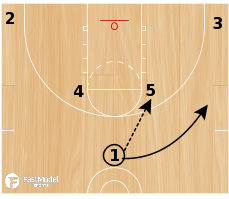 Basketball Play - UP