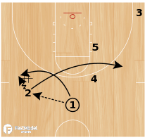 Basketball Play - 145 High X