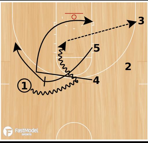 Basketball Play - 145 High X