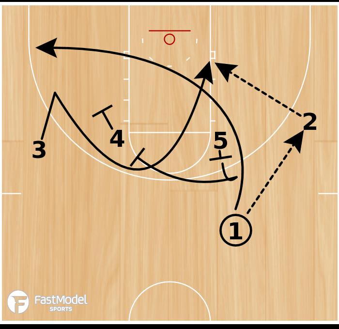 Basketball Play - 3