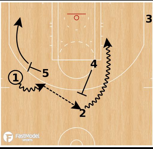 "Basketball Play - Dallas Mavericks - Elevator ""Dallas"""