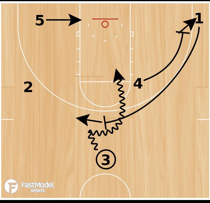 Basketball Play - Heat Sprint PG Ball Screen