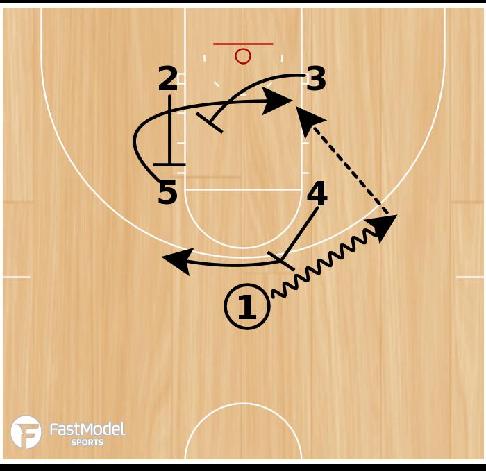Basketball Play - Blue