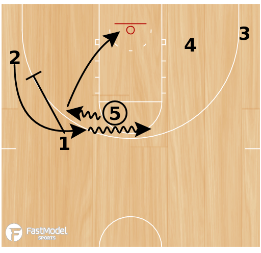 Basketball Play - Grizzly