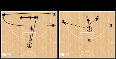 Basketball Play - U of Michigan-Dearborn - 14 Flat
