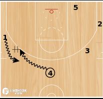 Basketball Play - Heat 14 Step Up