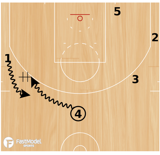 Basketball Play - Heat 14 Step Up