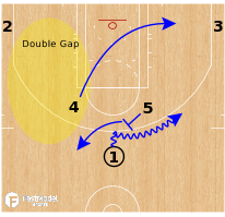 Basketball Play - Denver Nuggets - Horns POP FLIP