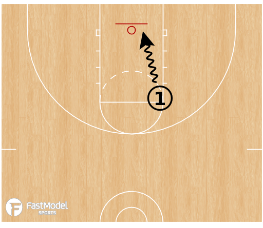 Basketball Play -  Elbow Finishing (one play)
