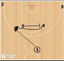 Basketball Play - Stelmet Enea Zielona Gora - Horns Down