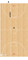 Basketball Play - UCLA - Wooden Press Break