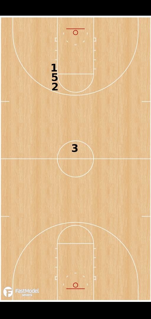Basketball Play - UCLA - Wooden Press Break