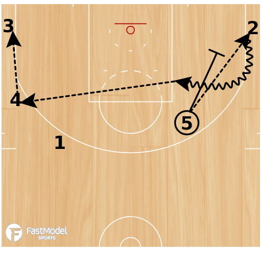 Basketball Play - Heat Horns 15 Flare