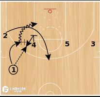 Basketball Play - Heat Elbow Handoff
